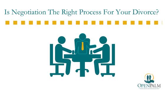 negotiation divorce process open palm law